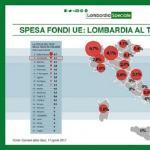 Fondi Ue, Maroni: primi per spesa a Statuto ordinario